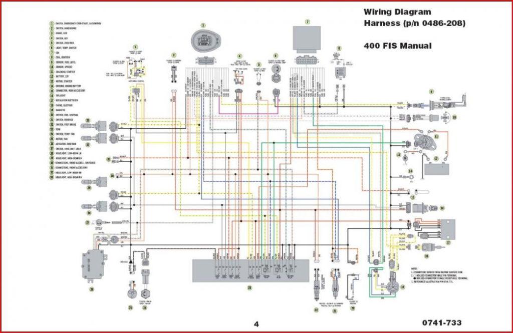 2004 Arctic Cat 400 Wiring Diagram ATVConnection ATV