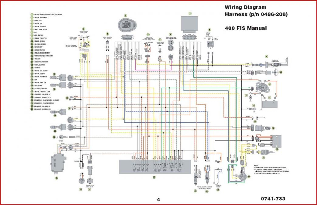 Arctic Cat Wiring Harness Diagram