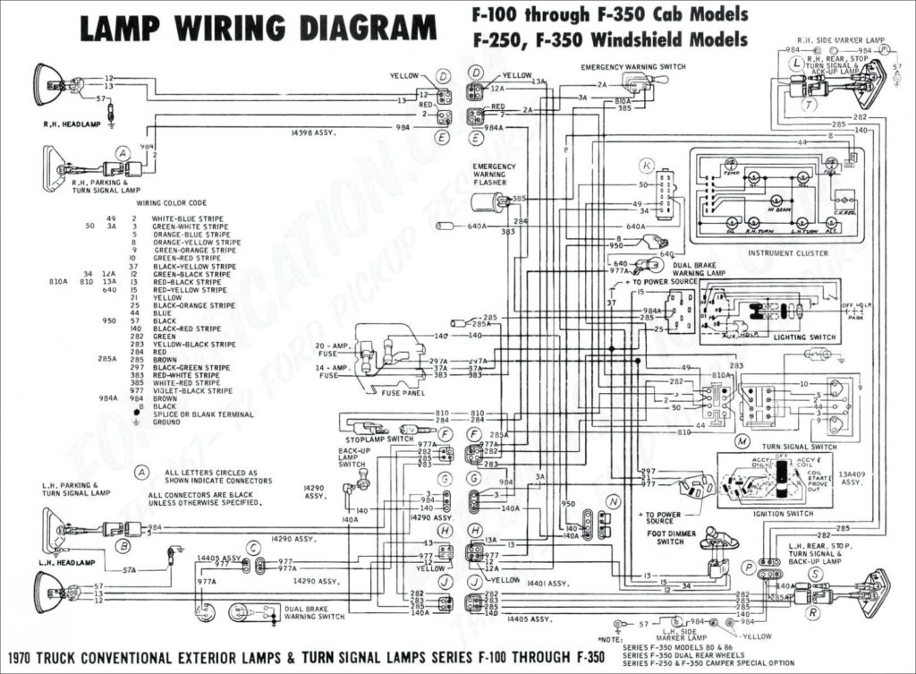 2004 Ford F250 Trailer Wiring Diagram Trailer Wiring Diagram