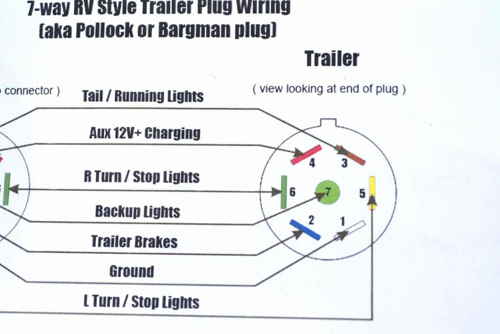 2005 Chevy Silverado Trailer Wiring Diagram Trailer