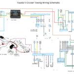 2002 Toyota Tundra Trailer Wiring Harness Diagram