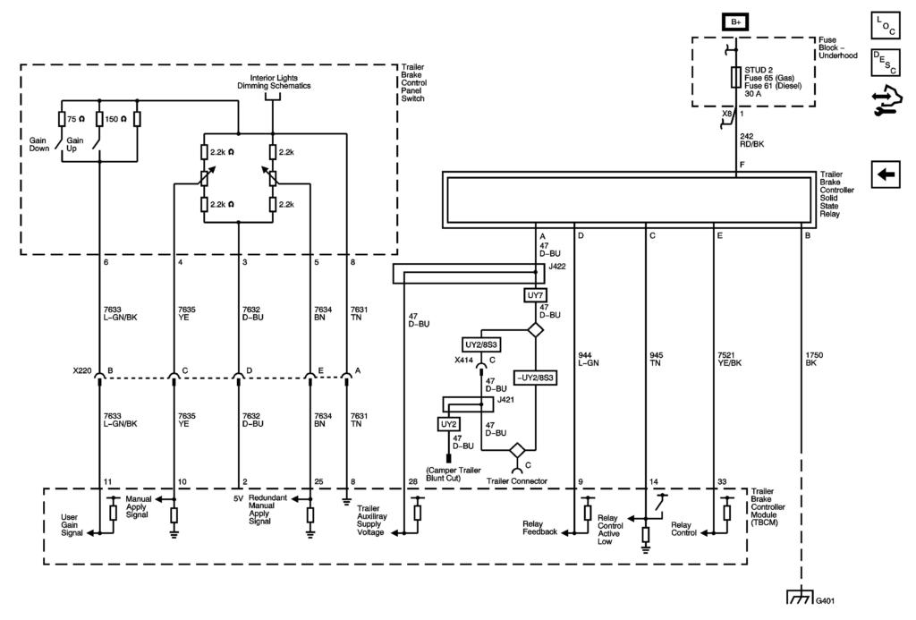 2011 Gmc Sierra Trailer Wiring Diagram Trailer Wiring