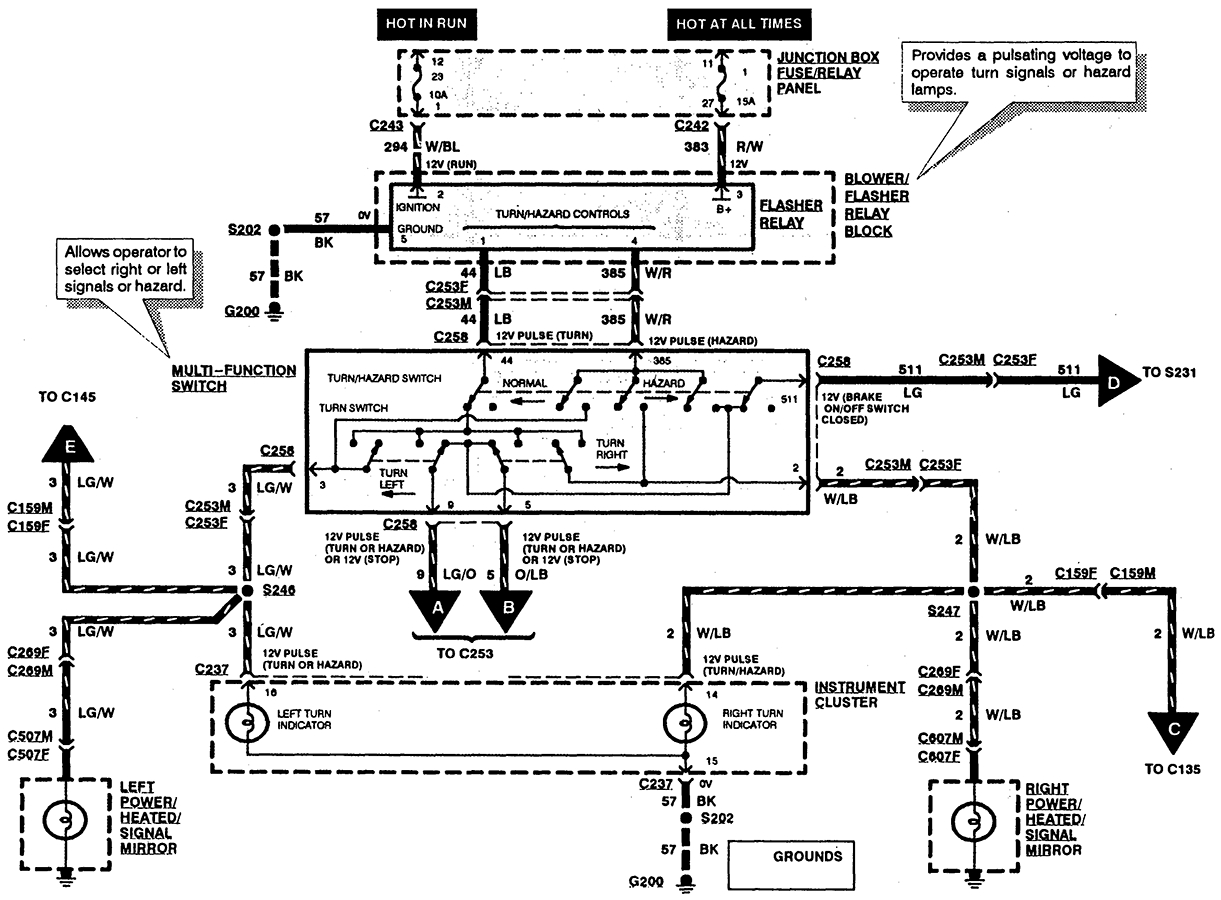1999 Ford Expedition Trailer Wiring Diagram