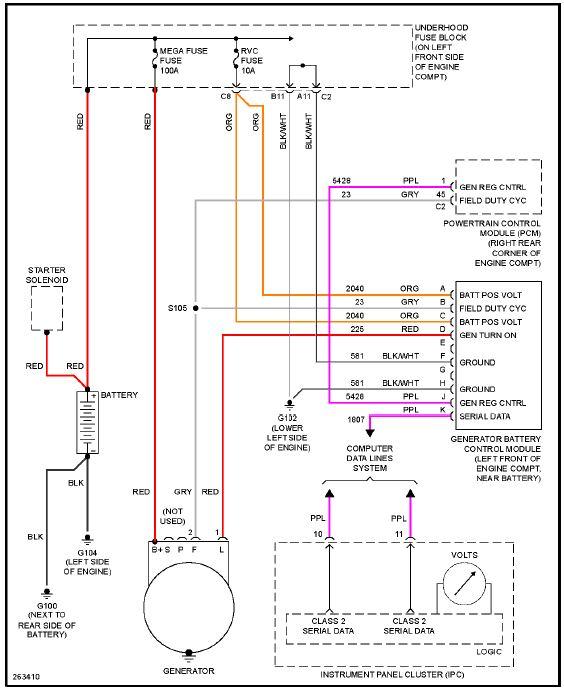 2005 Gmc Canyon Trailer Wiring Diagram