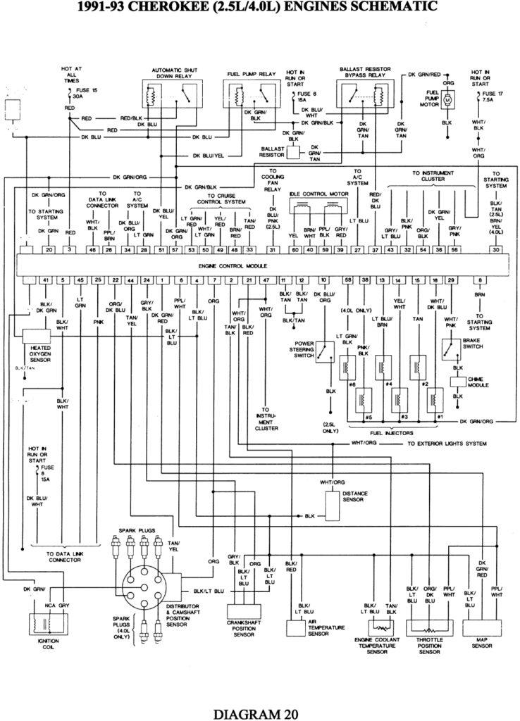27 2000 Jeep Grand Cherokee Wiring Diagram Wiring