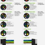 5 Wire Round Trailer Wiring Diagram