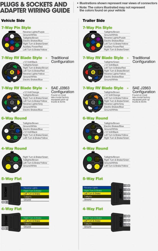 4 Pin Trailer Wiring Diagram Round Trailer Wiring Diagram