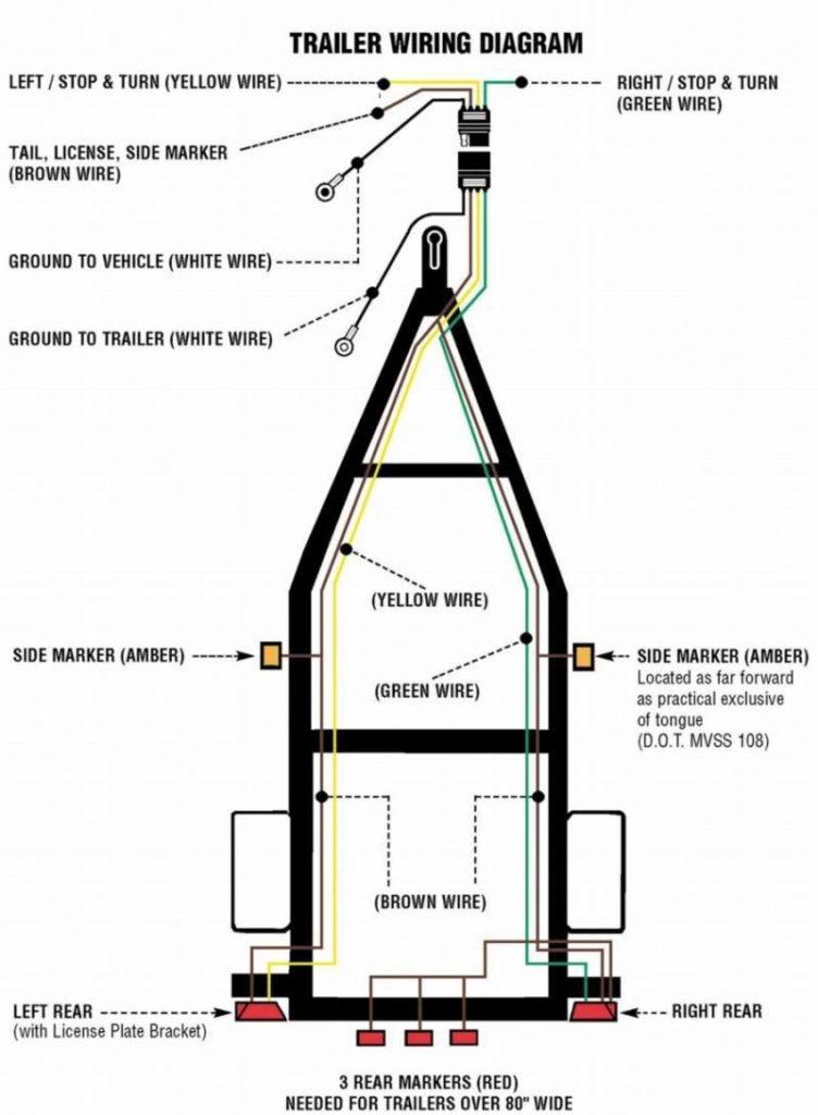4 Wire Trailer Wiring Diagram Troubleshooting Elvenlabs