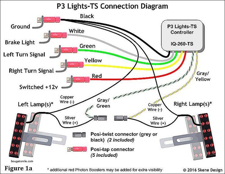 5 Wire To 4 Wire Trailer Wiring Diagram Elegant Skene P3
