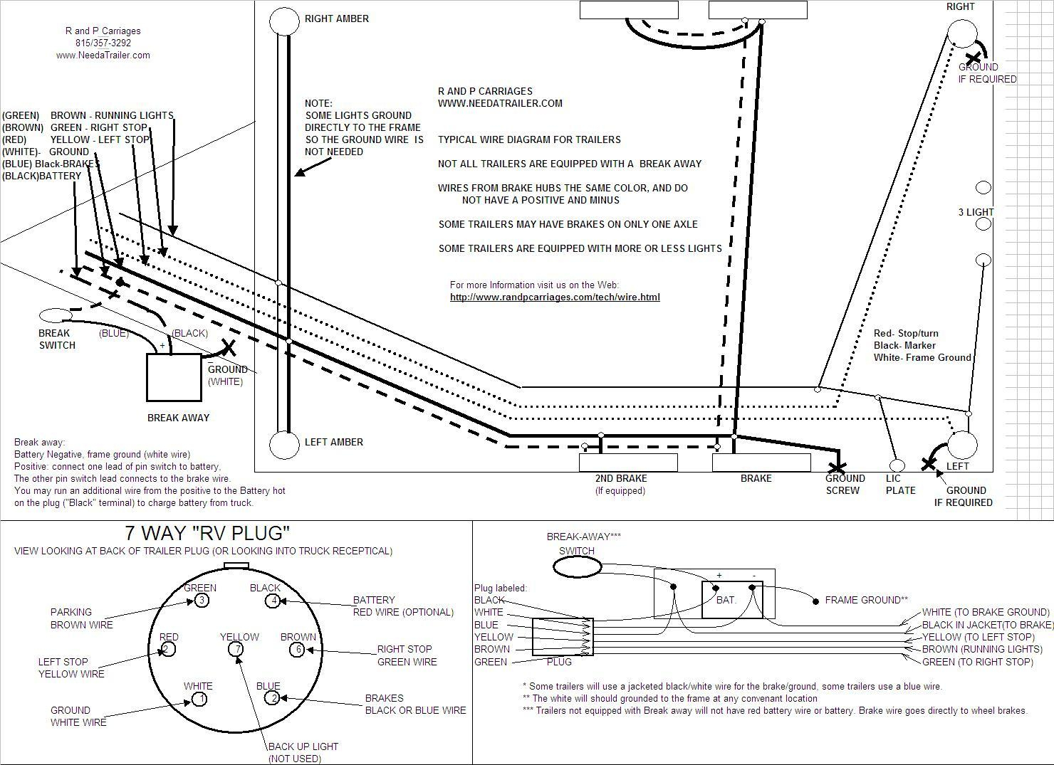 5th Wheel Trailer Wiring Diagram