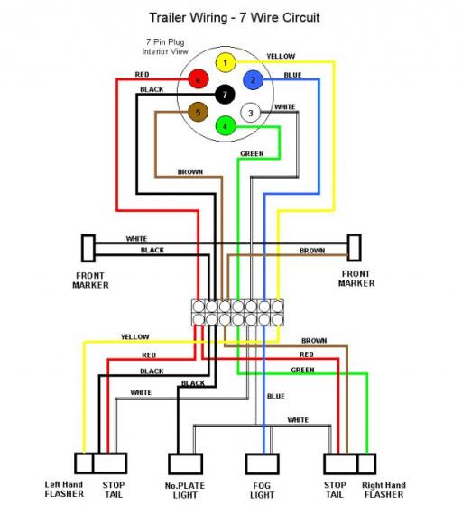 5th Wheel Trailer Wiring Diagram Trailer Wiring Diagram