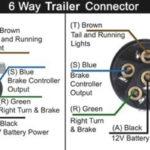 6 Pin Round Trailer Wiring Diagram