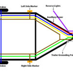 7 Pin Flat Trailer Wiring Diagram With Brakes
