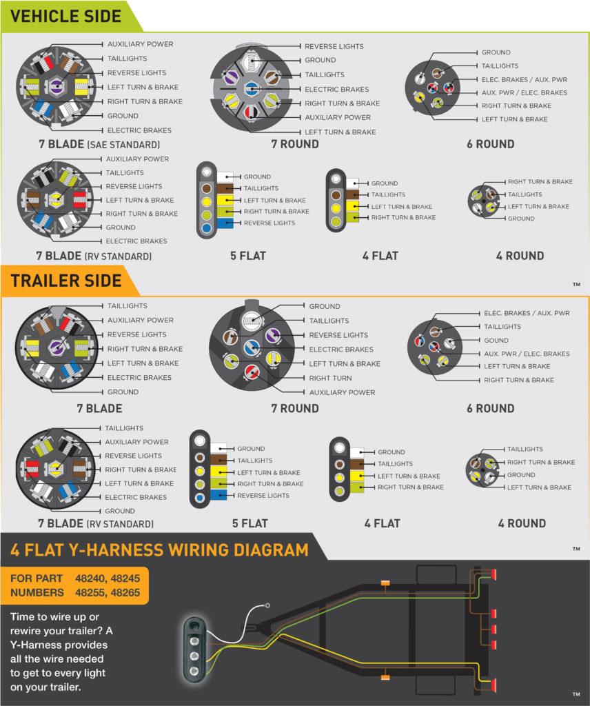 7 Pin Round Trailer Plug Wiring Diagram Trailer Wiring