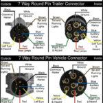 Trailer Wiring Diagram 6 Pin Round