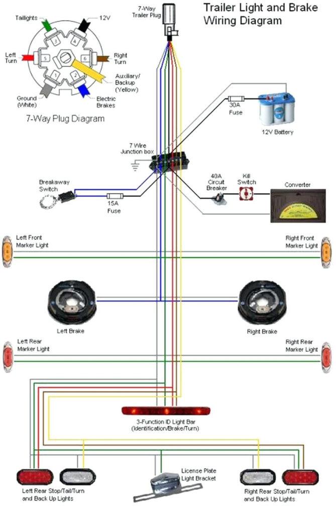 7 Pin To 4 Pin Trailer Wiring Diagram Free Wiring Diagram