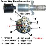 Tractor Trailer 7 Pin Wiring Diagram