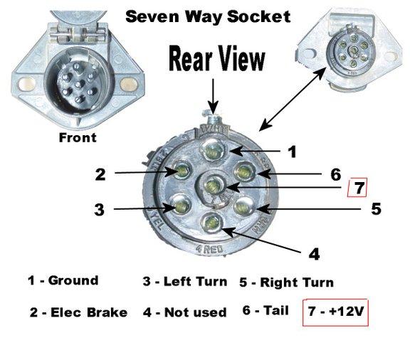 7 Pin Tractor Trailer Wiring Diagram