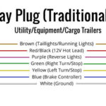 Wiring Diagram For Trailer Lights 7 Pin