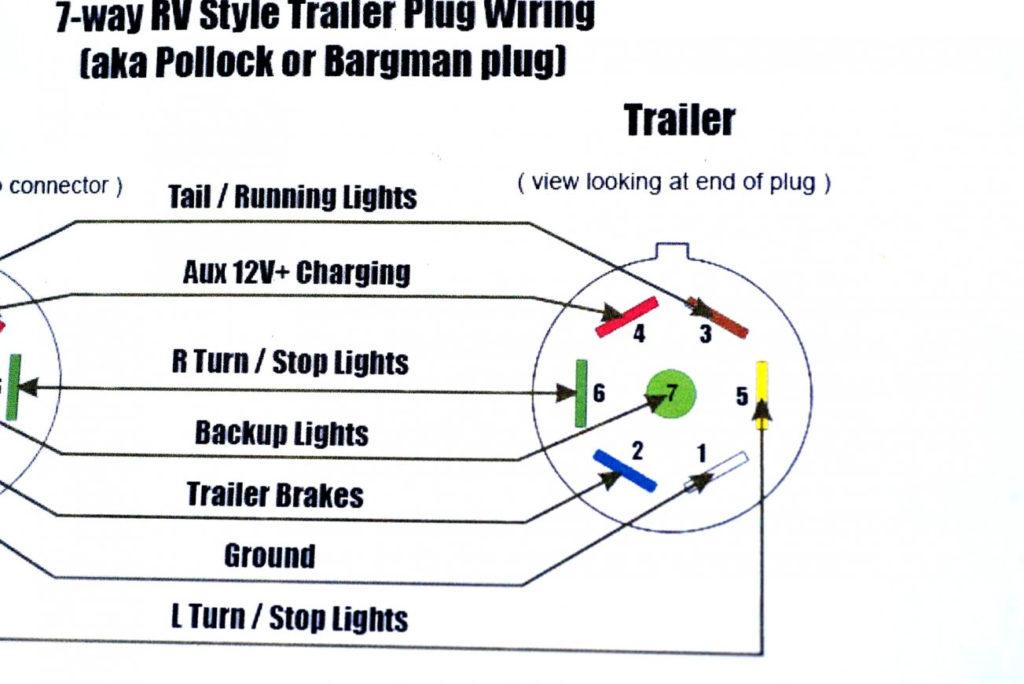7 Pin Trailer Brake Wiring Diagram Trailer Wiring Diagram