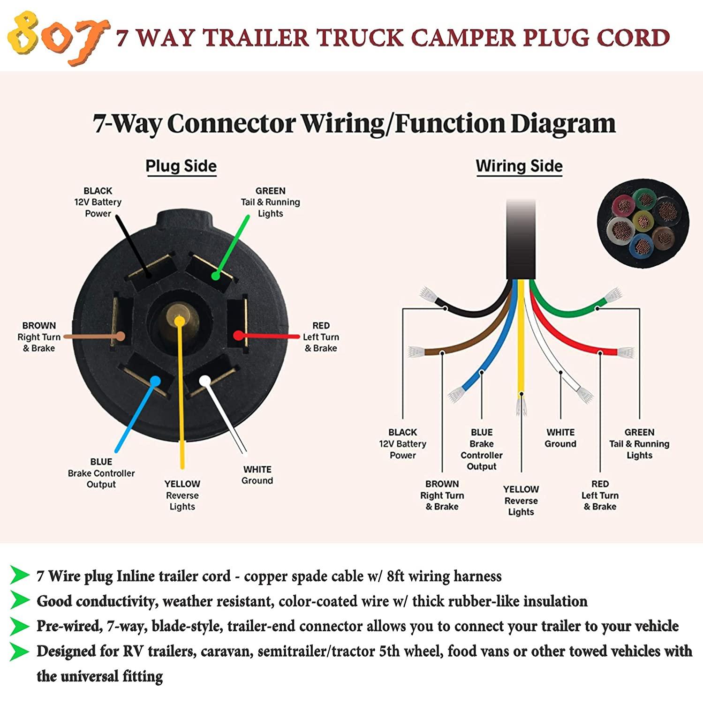 7 Way Trailer Plug Wiring Diagram Ford