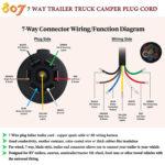 7 Wire Flat Trailer Wiring Diagram