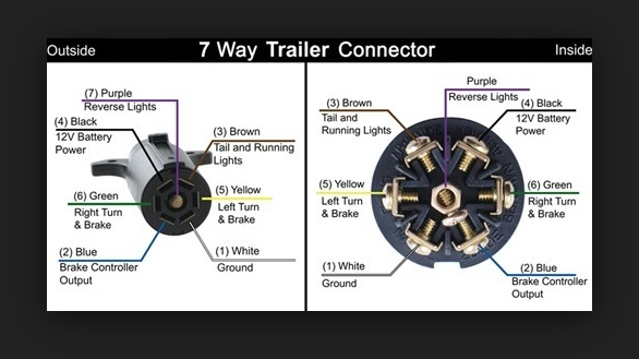 7 Pin Trailer Wiring Backup Lights MBWorld Forums