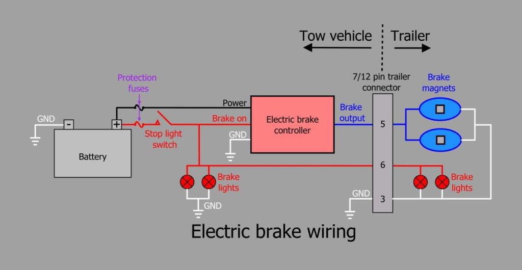 7 Pin Trailer Wiring Diagram Electric Brakes Trailer