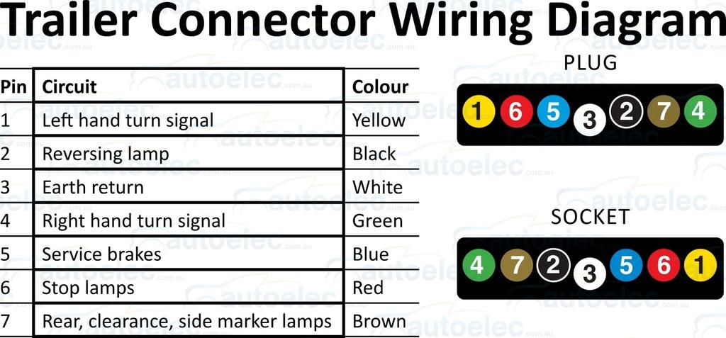 7 Pin Trailer Plug Wiring Diagram Flat