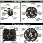 7 Way Blade Trailer Wiring Diagram