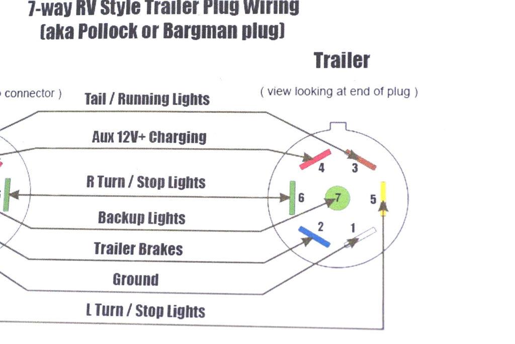 7 Way Trailer Plug Wiring Diagram Toyota Tundra Trailer