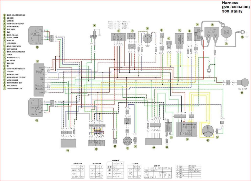 Arctic Cat Wildcat Trail Wiring Diagram Wiring Diagram