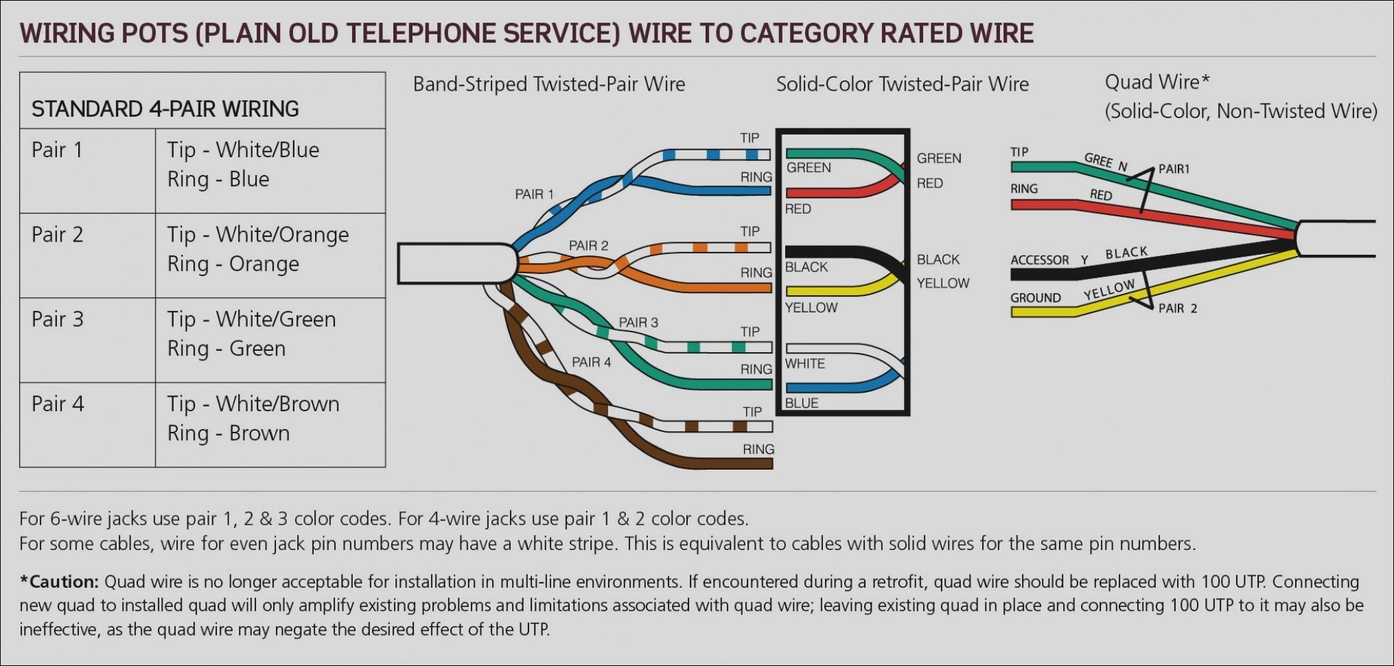 Cat V Wiring Diagram