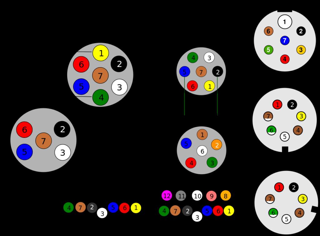 Australian 7 Pin Trailer Plug Wiring Diagram Wiring Corner