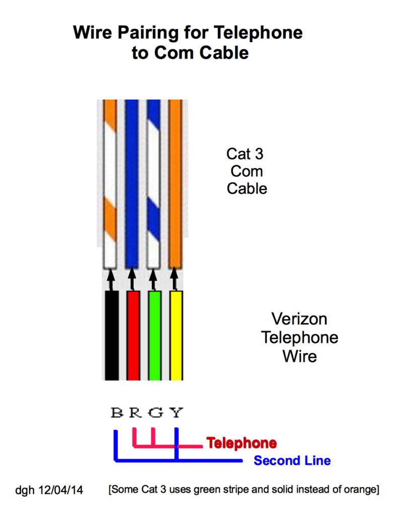 AXQ Cat3 Wiring Diagram Network Mobi Download