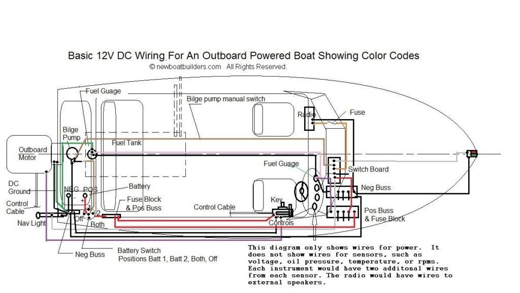 Bass Tracker Boat Wiring Diagram In 2020 Boat Wiring