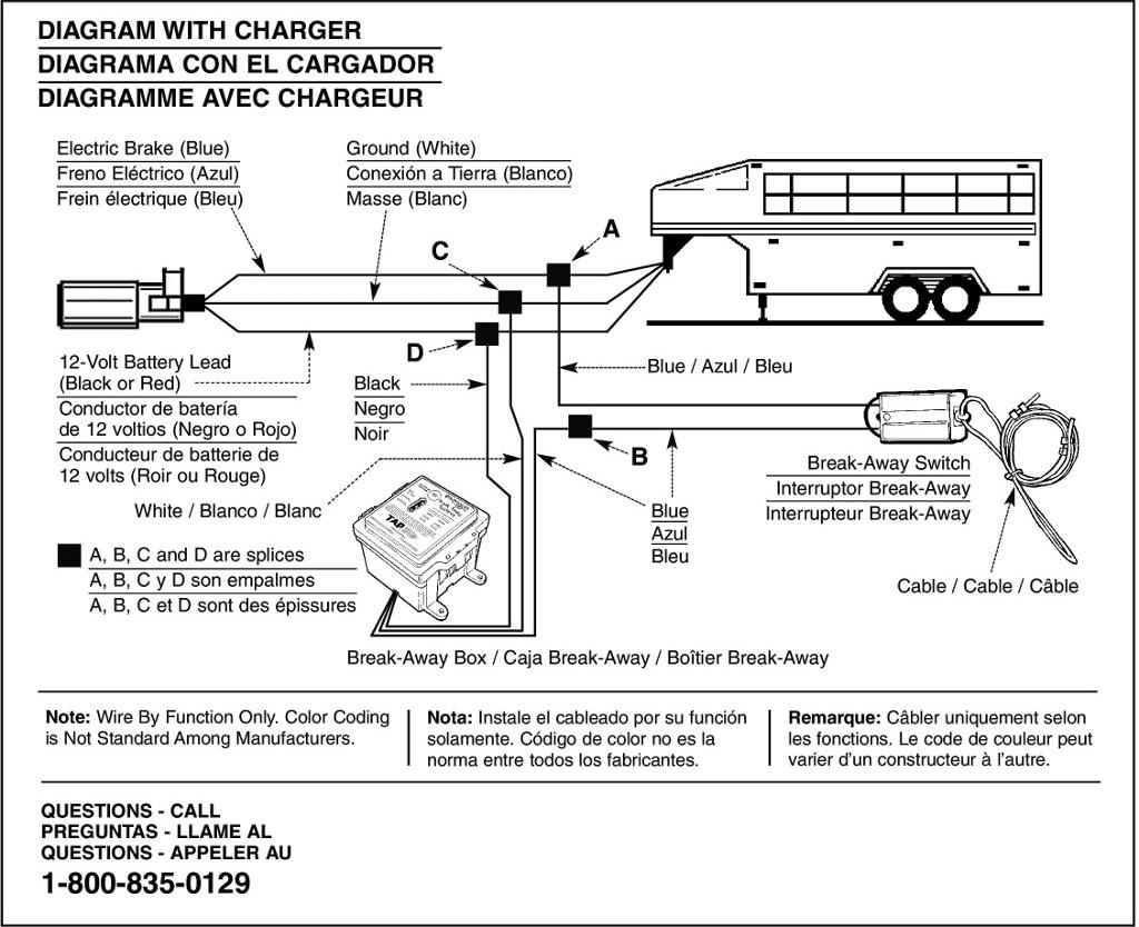 Breakaway Trailer Brake Wiring Diagram Trailer Wiring