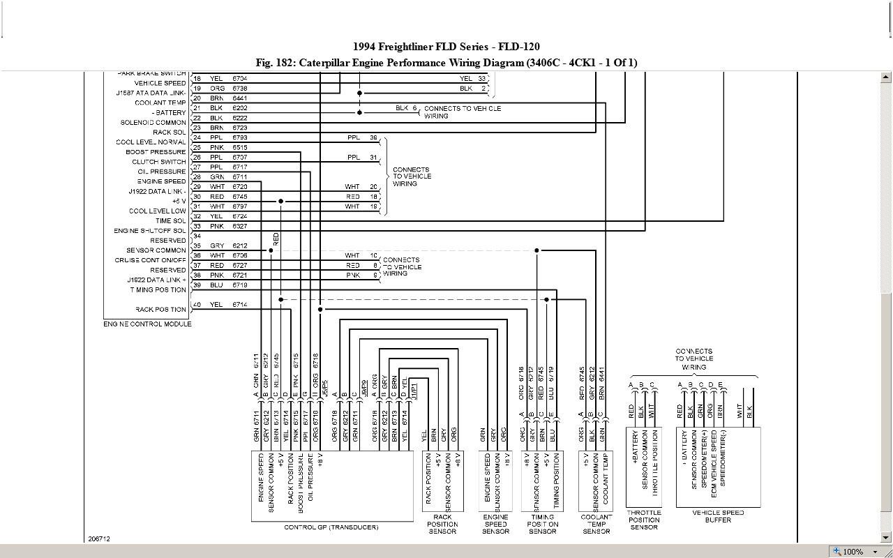 Cat It28g Wiring Diagram