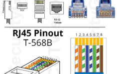 On A Cat 5 Wiring Diagram