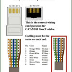 Cat 5 Wiring Diagram Wall Jack Australia