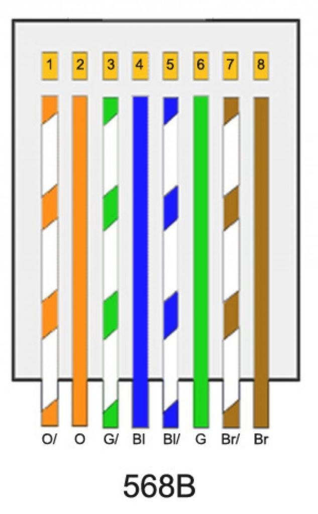 Cat 5 Wiring Diagram Pdf Free Wiring Diagram