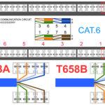 Cat 6 Wiring Diagram B