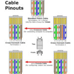 Cat 6a Wiring Diagram
