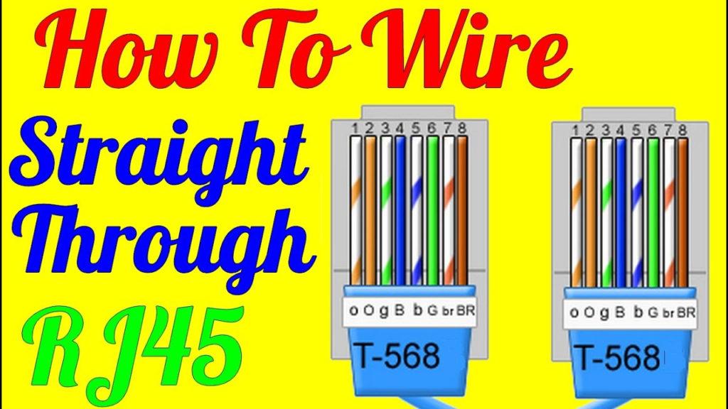 Cat 6 Wiring Diagram Rj45 Wiring Diagram