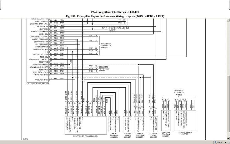 Cat 950h Wiring Diagram