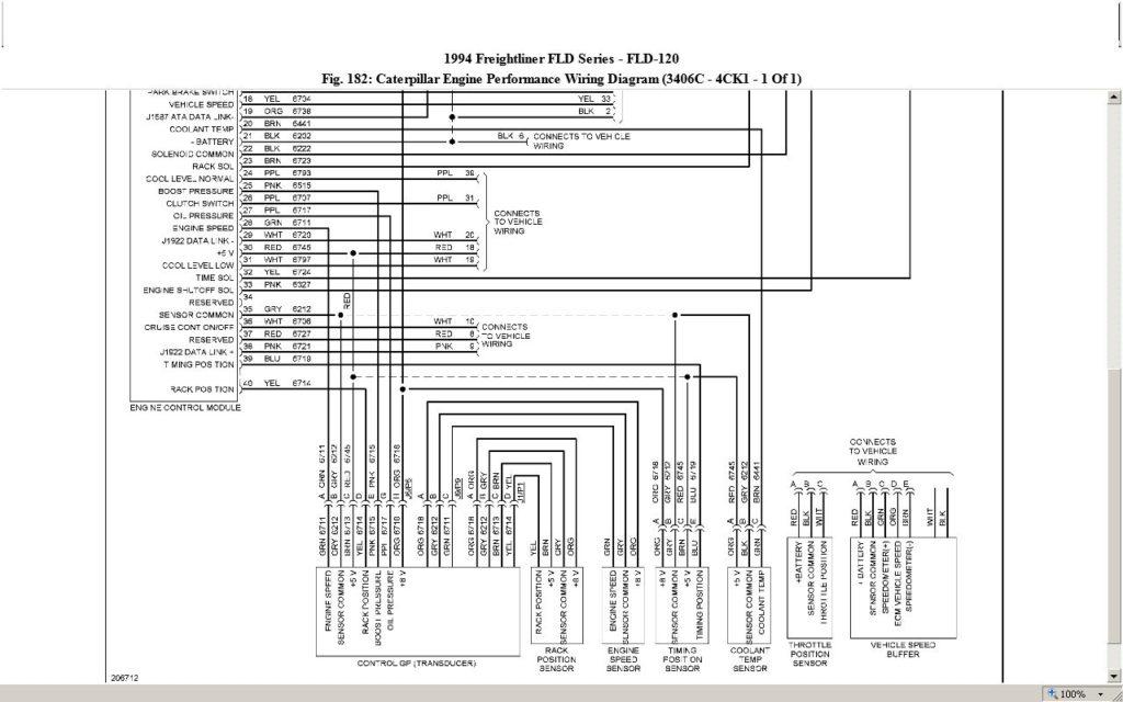 Cat C15 Acert Wiring Diagram Free Wiring Diagram
