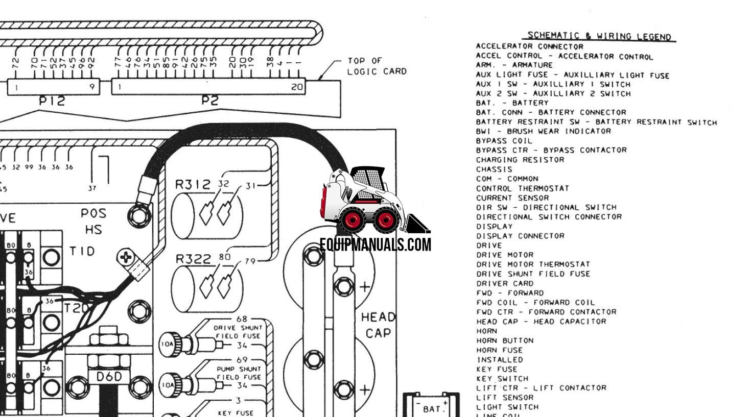 Cat 259d Wiring Diagram