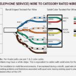 Cat 5 Wiring Diagram Phone Jack