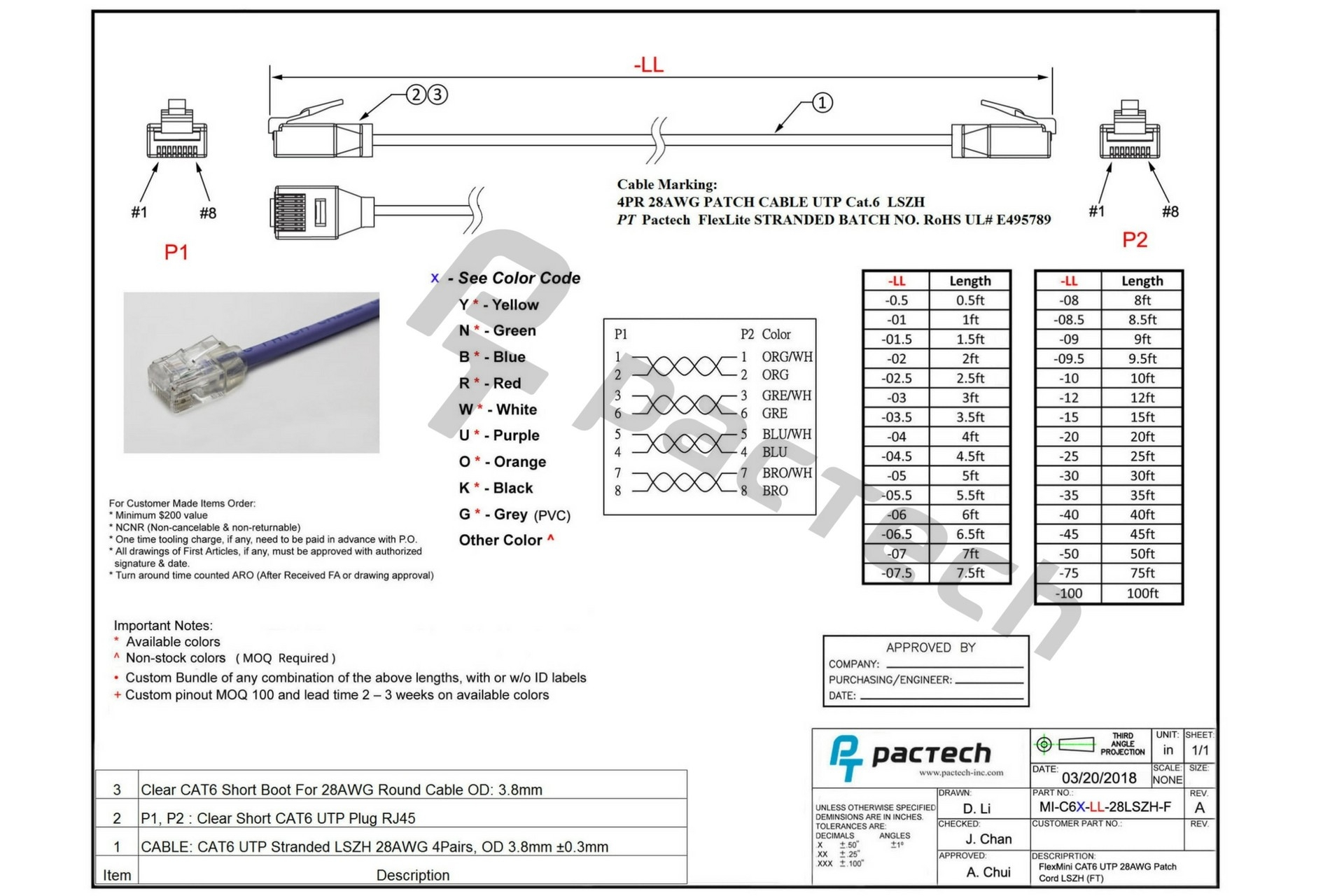 What Is The Wiring Diagram For An Ethernet Cable