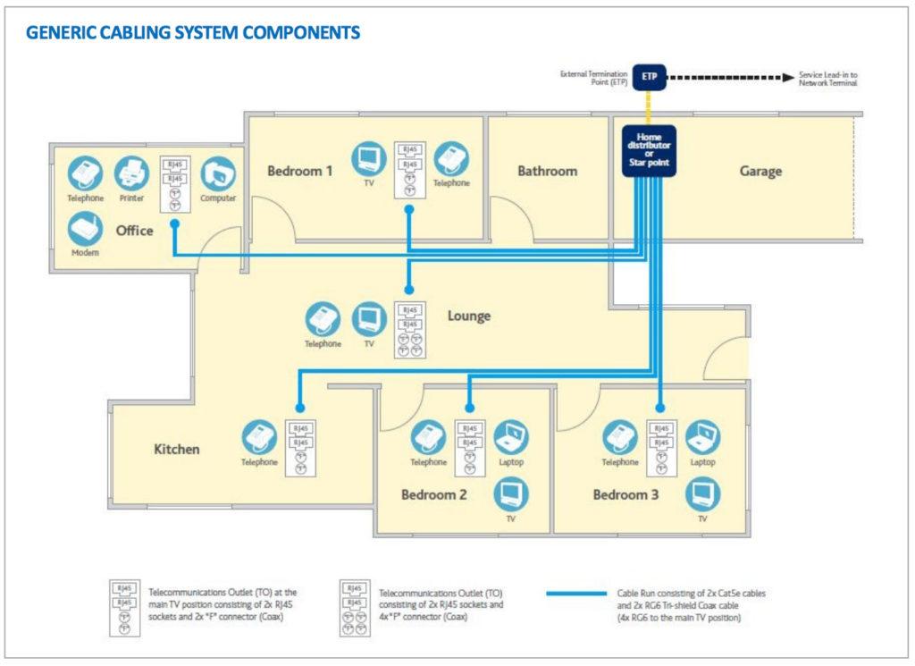 Cat6 Home Wiring Diagram Circuit Diagram Images